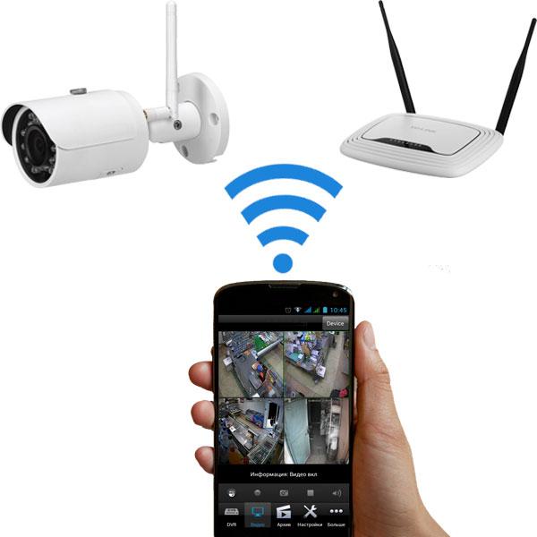 wi-fi видеонаблюдение