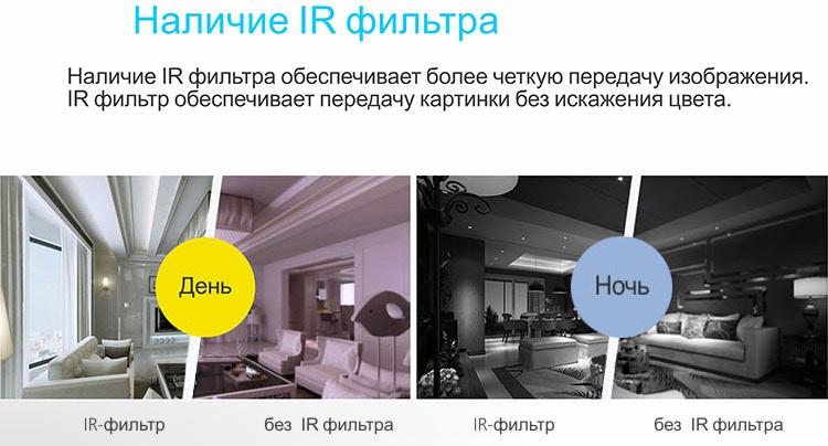 wifi панорамная камера